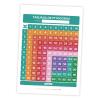 tabela-pitagoras-printkids (3)